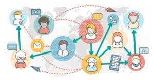 Referral Marketing Outline Concept Increase Customer Engagment